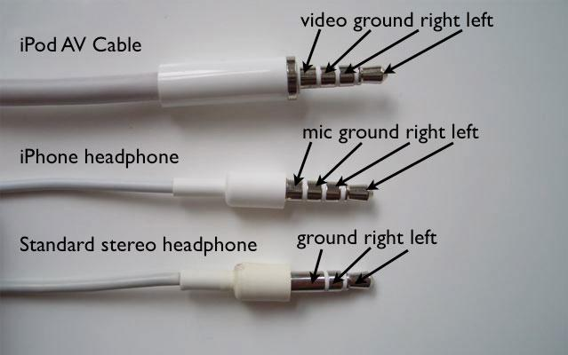 wiring diagram for headphone plug wiring image headset wiring diagram 3 wire headset automotive wiring diagram on wiring diagram for headphone plug